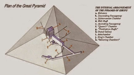 EgyptianPyramid