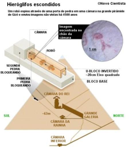 Piramide7