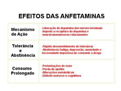 Remédios3