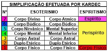 Ascensão - Post-08.07.2015-10