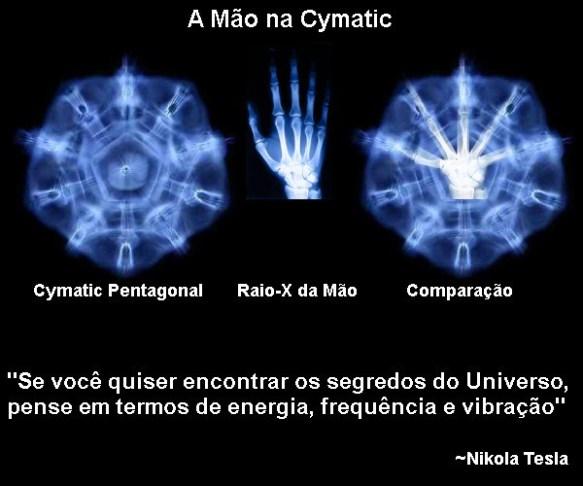 Cymatics-Post-12.07.2015-16