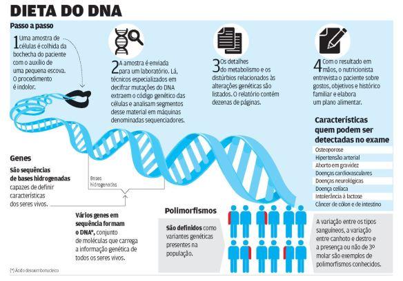 Genoma-Post-01.07.2015-24