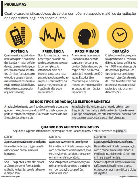 Cérebro-Post-21.08.2015-15