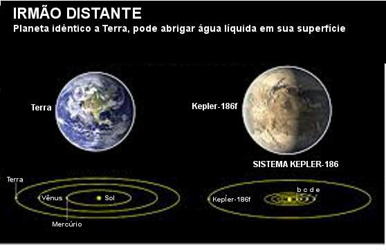 Exoplanetas-Post-29.08.2015-2