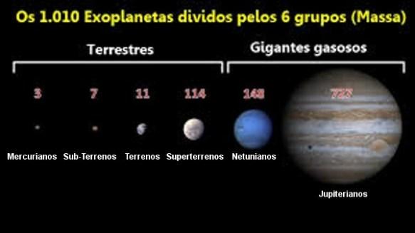 Exoplanetas-Post-29.08.2015-5