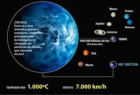 Exoplanetas-Post-29.08.2015
