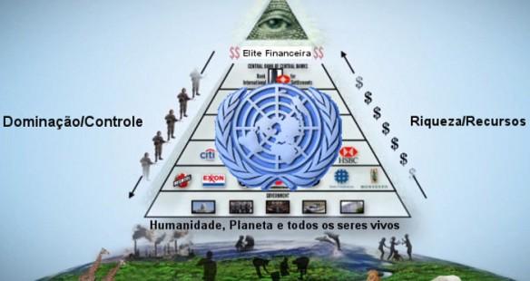 Agenda 2030-Post-19.10.2015