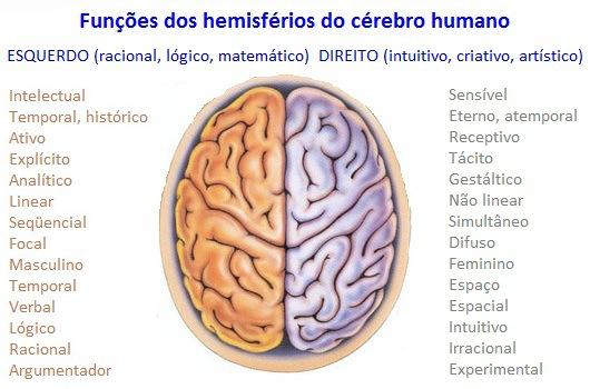 Cérebro-Post-09.10.2015-10