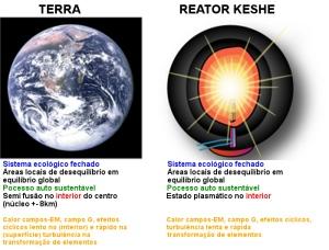 Cientistas-Post-13.10.2015-2