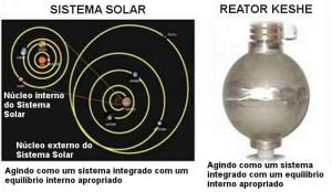 Cientistas-Post-13.10.2015-3