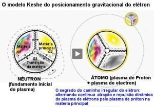Cientistas-Post-13.10.2015-6