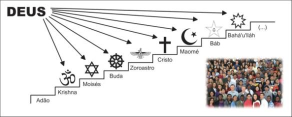 Religião-Post-04.10.2015-5