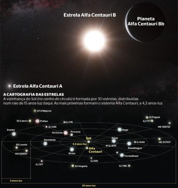 Alfa-Centauri-Post-29.11.2015-2