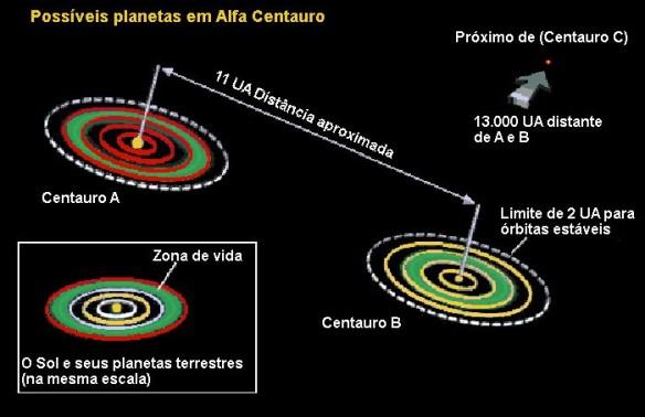 Alfa-Centauri-Post-29.11.2015-6