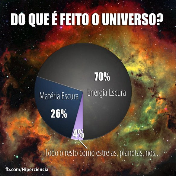 Cientistas-Post-09.12.2015-16