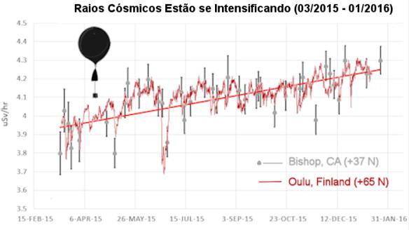 Alerta Solar-Post-01.02.2016-4