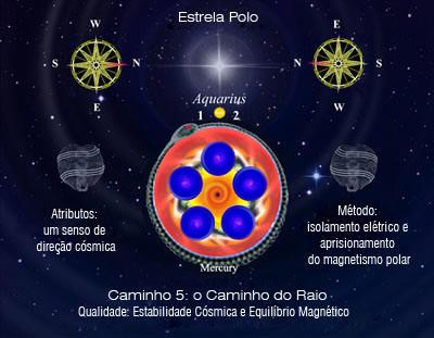 Os Sete Caminhos Cósmicos-Post-23.03.2016-4