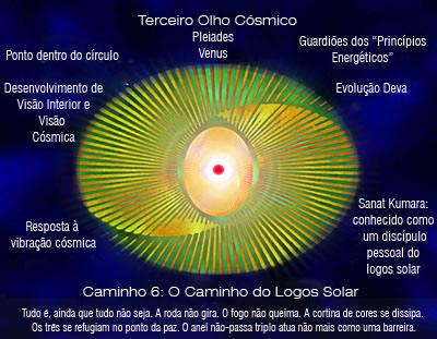 Os Sete Caminhos Cósmicos-Post-23.03.2016-5