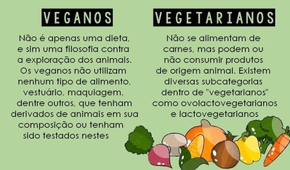 Vegetariano-Post-29.04.2016-1