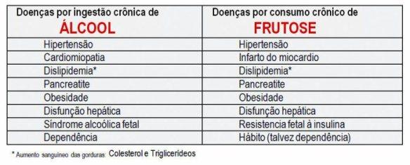 Açúcar-Post-08.05.2016-3