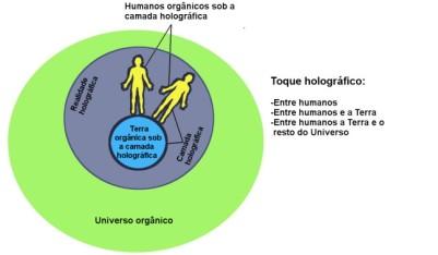 Orgânco - Holográfico-Post-07.07.2016-2