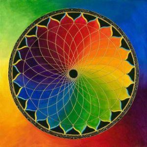Frequência Arco-íris