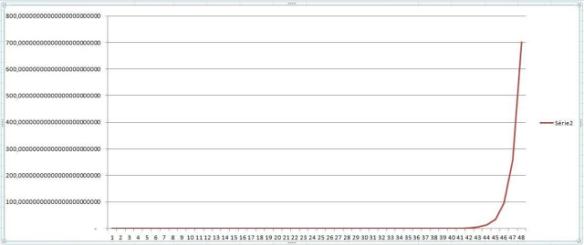 pleiades-1-grafico