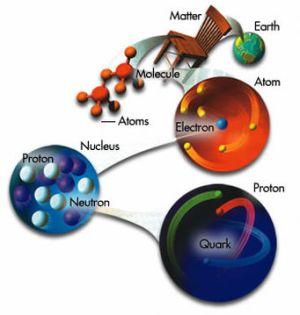 atomo-codigo