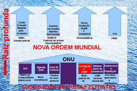 nova-ordem-mundial-1