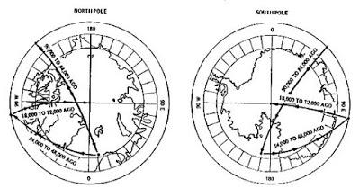 atlantida-polo-magnetico