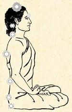 kriya-yoga-meditacao